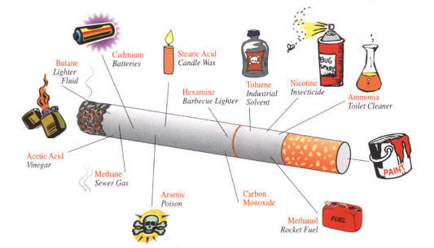 cigarette smoking dangerous your health